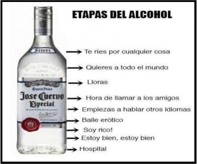 El tratamiento del alcoholismo en latnom